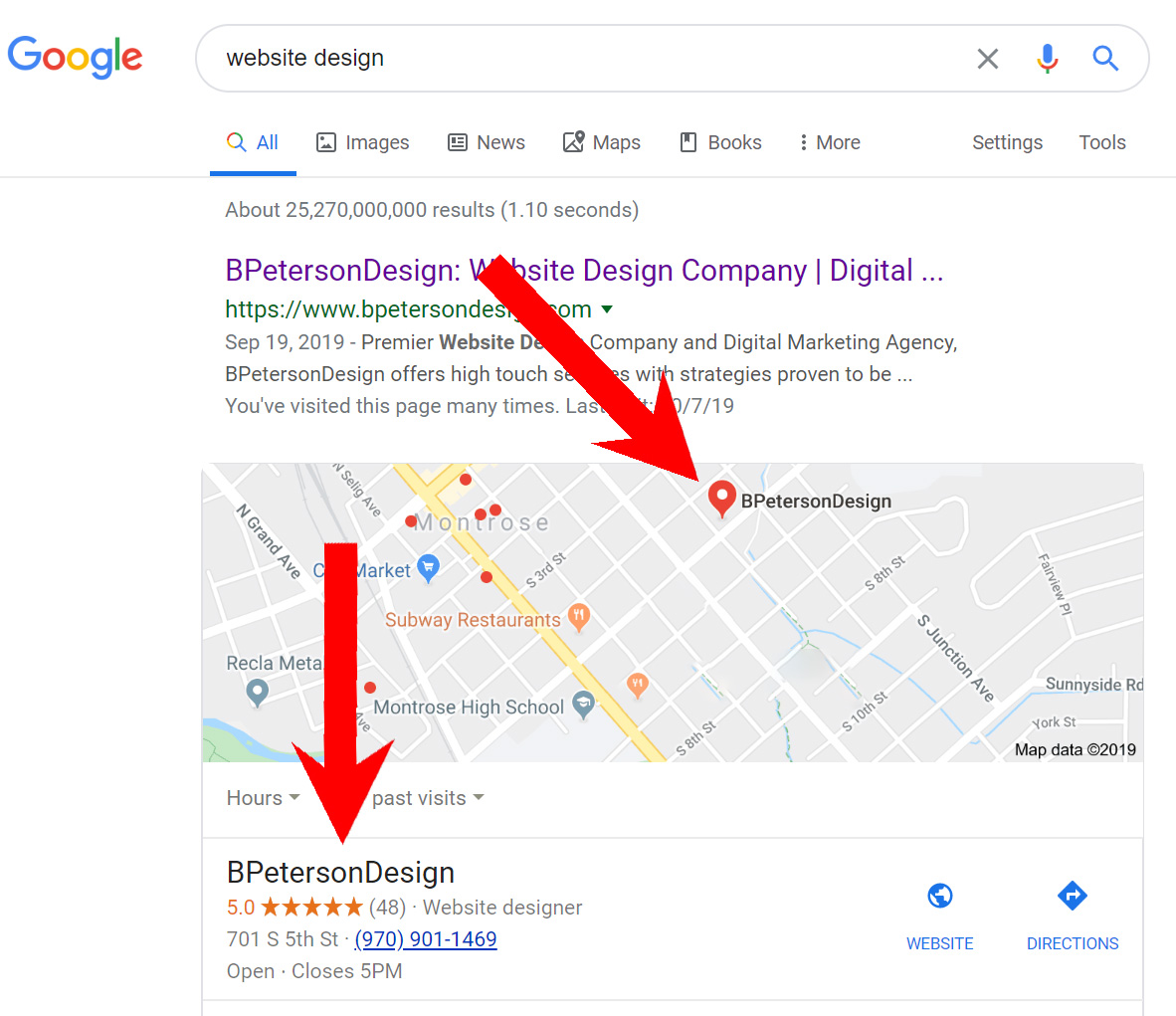 Where does my listing show up on Google My Business?